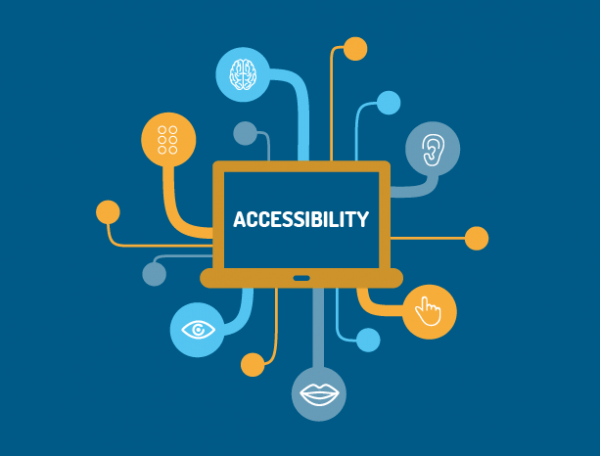 Graphic Image illustrating types of accessibility options